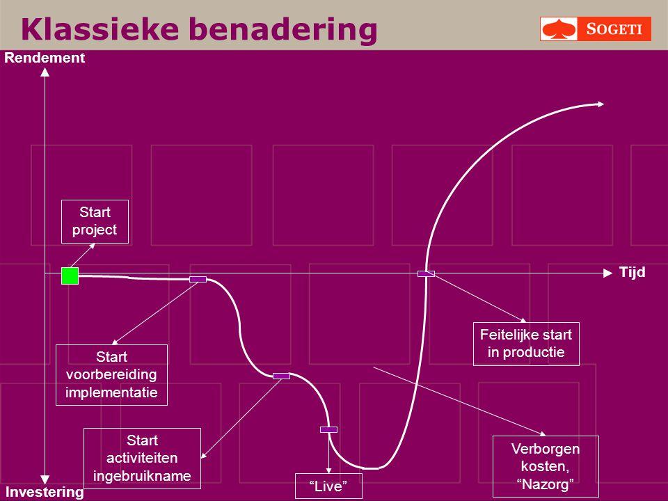 De praktijk: het concern 130 winkels 4 BV's >60 miljoen colli / jaar + 10.000 medewerkers Pakketselectie