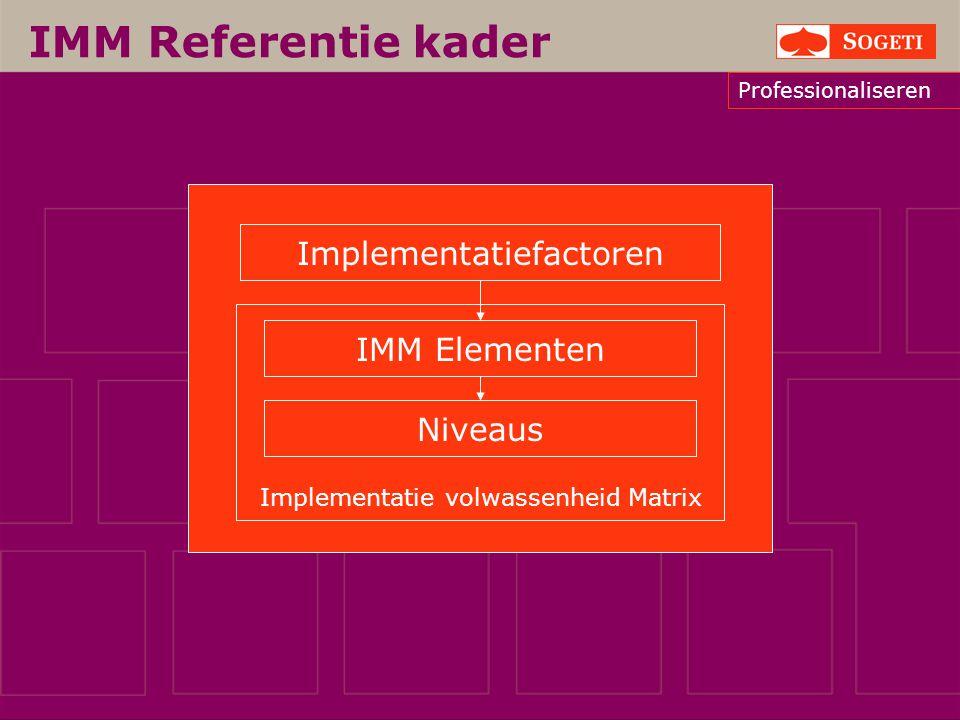 IMM Referentie kader Implementatiefactoren Implem IMM Elementen Niveaus Implementatie volwassenheid Matrix Professionaliseren
