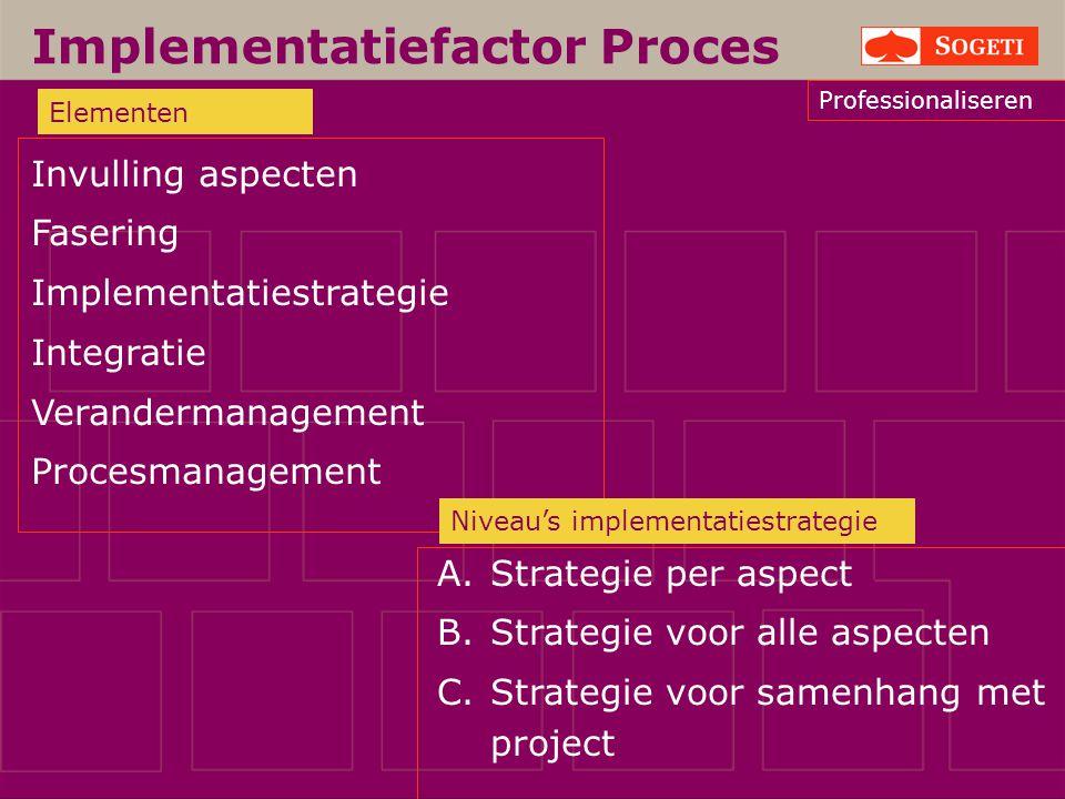 Implementatiefactor Proces Invulling aspecten Fasering Implementatiestrategie Integratie Verandermanagement Procesmanagement Elementen Niveau's implem