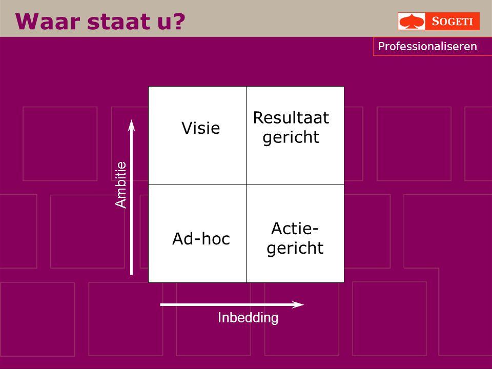 Inbedding Ambitie Waar staat u? Professionaliseren Ad-hoc Actie- gericht Visie Resultaat gericht