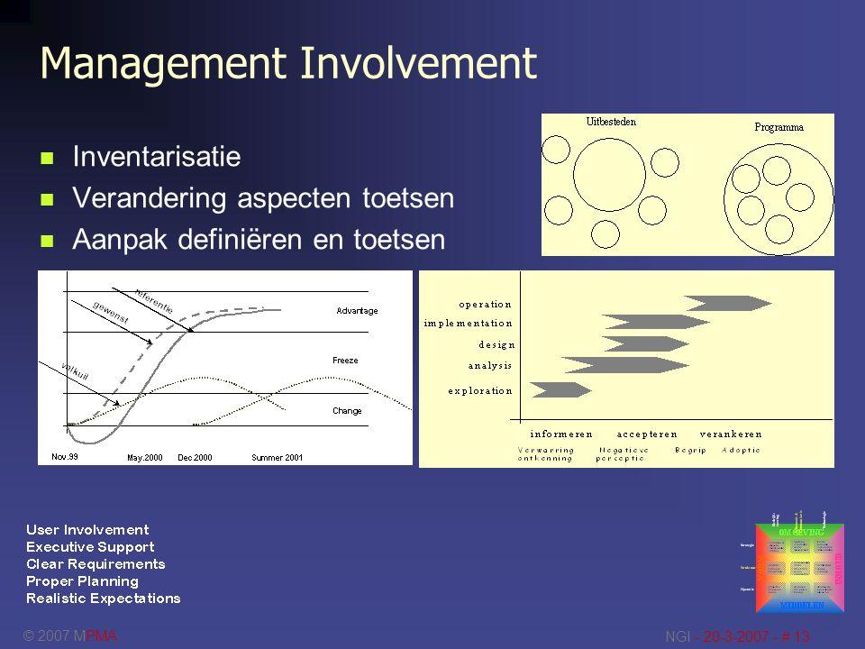 © 2007 MPMA NGI - 20-3-2007 - # 13 Management Involvement Inventarisatie Verandering aspecten toetsen Aanpak definiëren en toetsen
