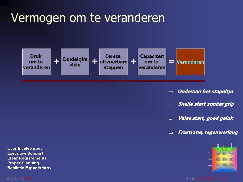 © 2007 MPMA NGI - 20-3-2007 - # 15 Vermogen om te veranderen Druk om te veranderen Duidelijke visie Eerste uitvoerbare stappen Capaciteit om te verand
