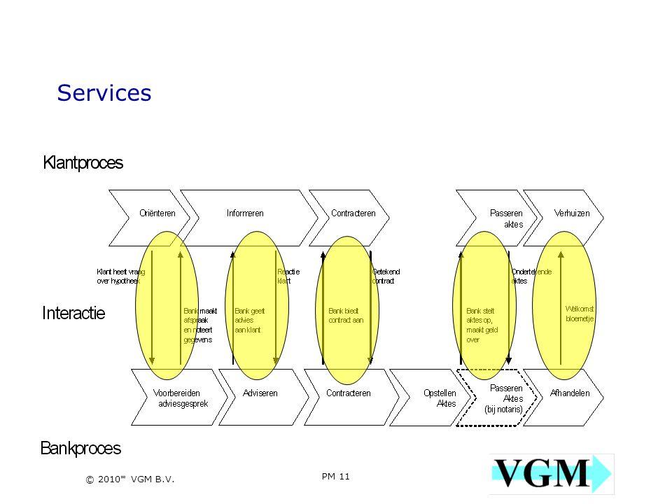PM 11 11 © 2010* VGM B.V. Services