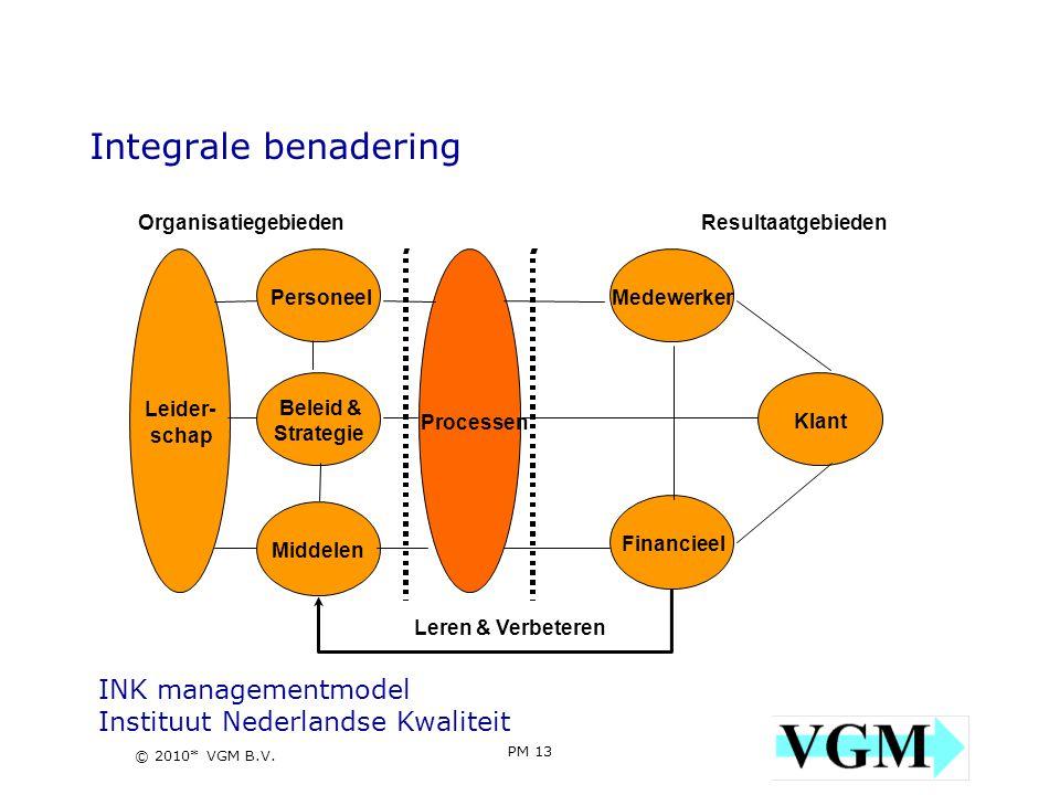PM 13 13 © 2010* VGM B.V. Integrale benadering Leider- schap Processen Personeel Beleid & Strategie Middelen Medewerker Financieel Klant Organisatiege