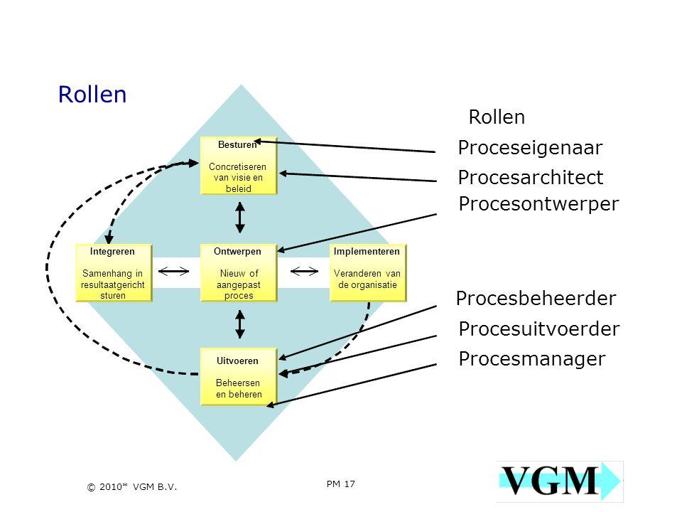 PM 17 17 © 2010* VGM B.V. Rollen Proceseigenaar Procesarchitect Procesontwerper Procesbeheerder Procesuitvoerder Procesmanager Implementeren Verandere