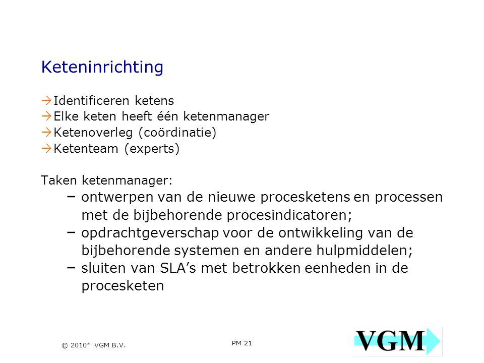 PM 21 21 © 2010* VGM B.V. Keteninrichting  Identificeren ketens  Elke keten heeft één ketenmanager  Ketenoverleg (coördinatie)  Ketenteam (experts