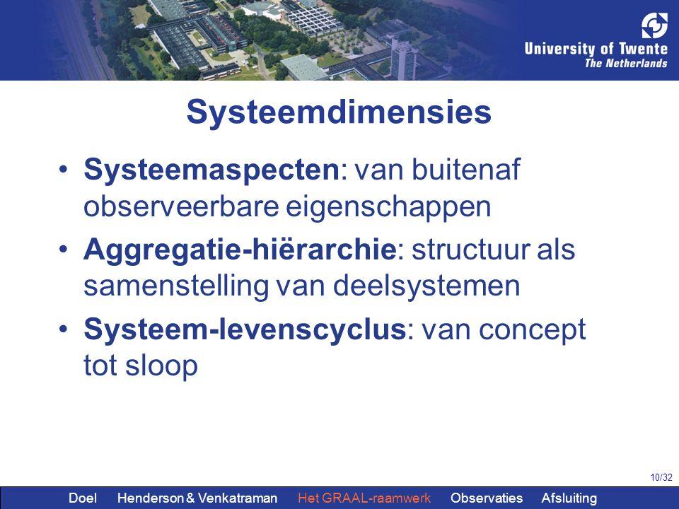10/32 Systeemdimensies Systeemaspecten: van buitenaf observeerbare eigenschappen Aggregatie-hiërarchie: structuur als samenstelling van deelsystemen Systeem-levenscyclus: van concept tot sloop Doel Henderson & Venkatraman Het GRAAL-raamwerk Observaties Afsluiting