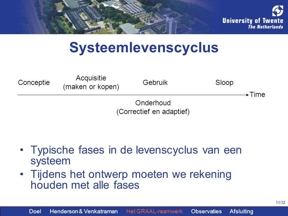 11/32 Systeemlevenscyclus Typische fases in de levenscyclus van een systeem Tijdens het ontwerp moeten we rekening houden met alle fases Conceptie Acq