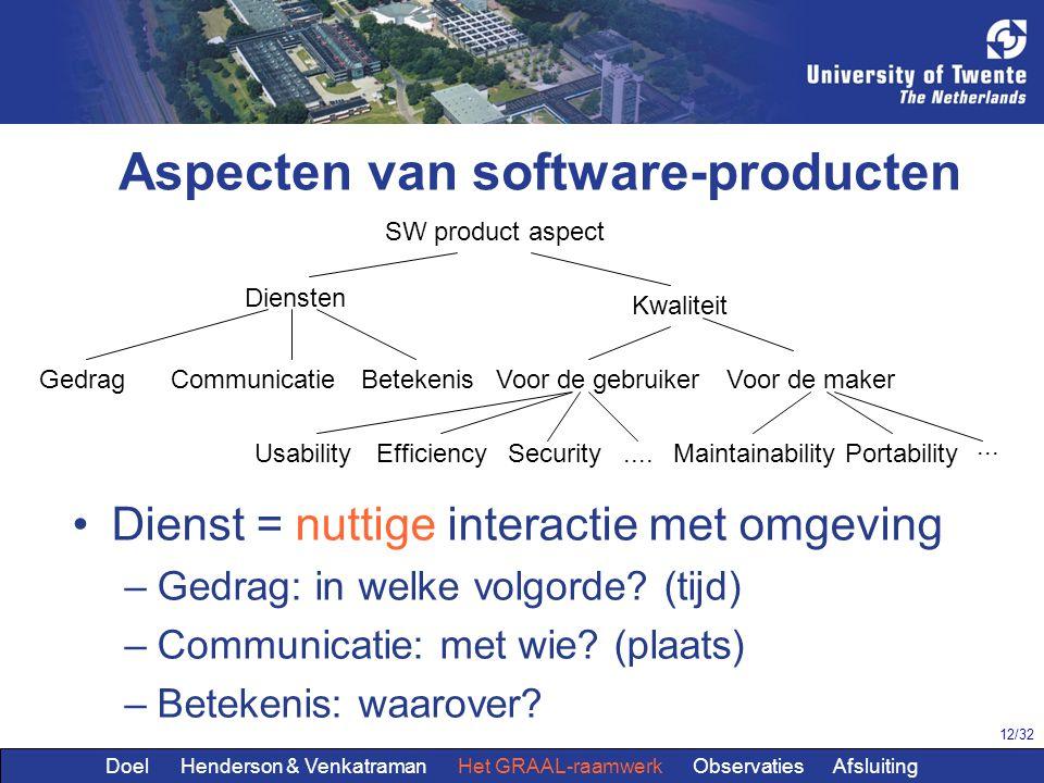 12/32 Aspecten van software-producten Dienst = nuttige interactie met omgeving –Gedrag: in welke volgorde? (tijd) –Communicatie: met wie? (plaats) –Be
