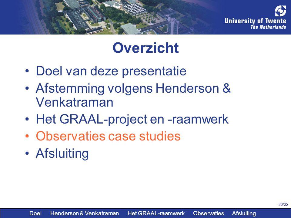20/32 Overzicht Doel van deze presentatie Afstemming volgens Henderson & Venkatraman Het GRAAL-project en -raamwerk Observaties case studies Afsluitin