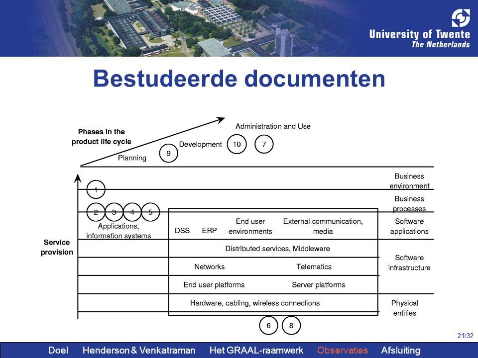 21/32 Bestudeerde documenten Doel Henderson & Venkatraman Het GRAAL-raamwerk Observaties Afsluiting