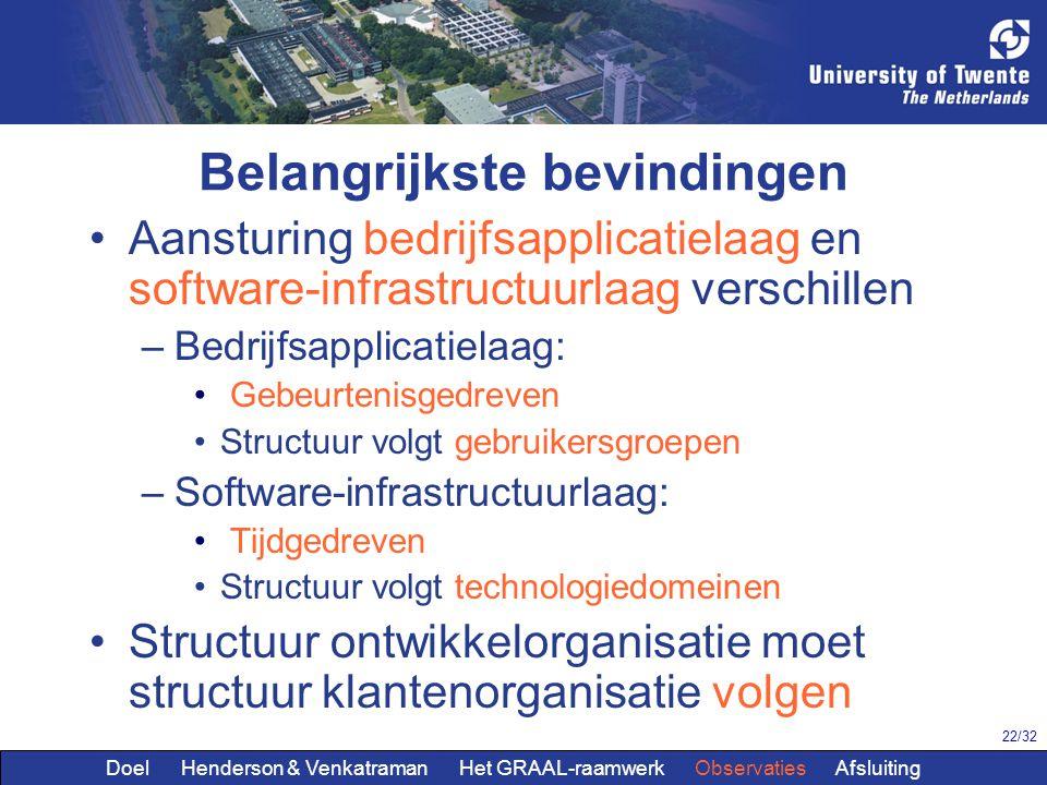 22/32 Belangrijkste bevindingen Aansturing bedrijfsapplicatielaag en software-infrastructuurlaag verschillen –Bedrijfsapplicatielaag: Gebeurtenisgedre
