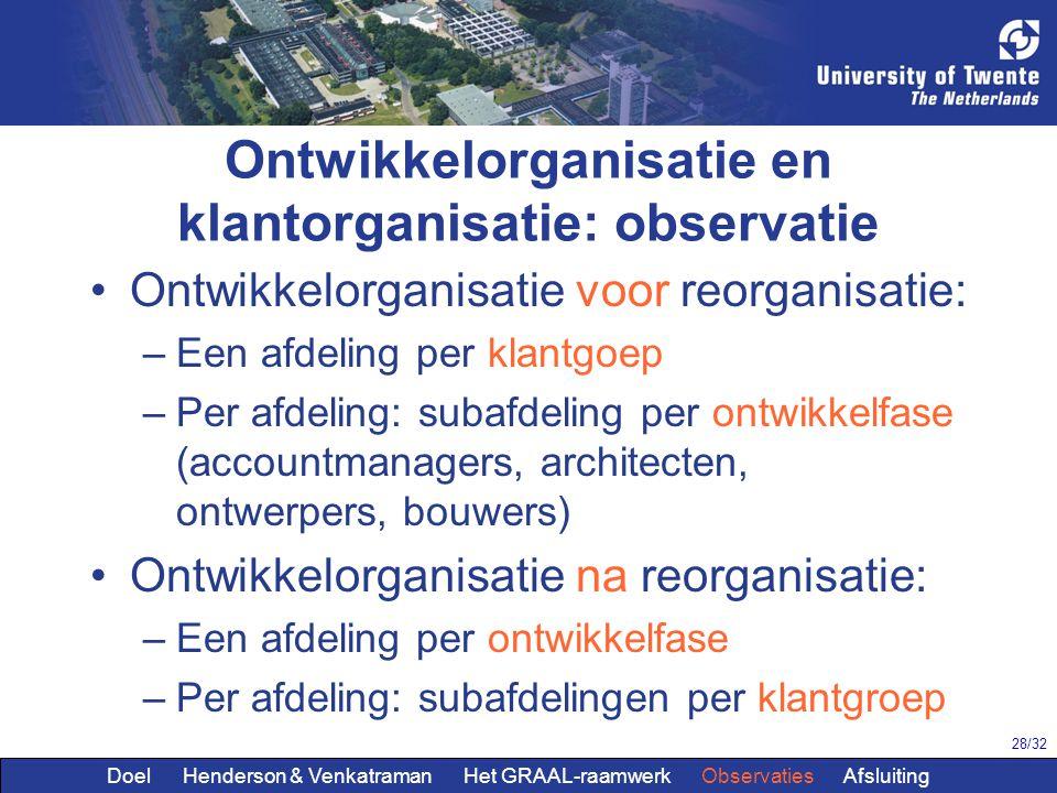 28/32 Ontwikkelorganisatie en klantorganisatie: observatie Ontwikkelorganisatie voor reorganisatie: –Een afdeling per klantgoep –Per afdeling: subafde