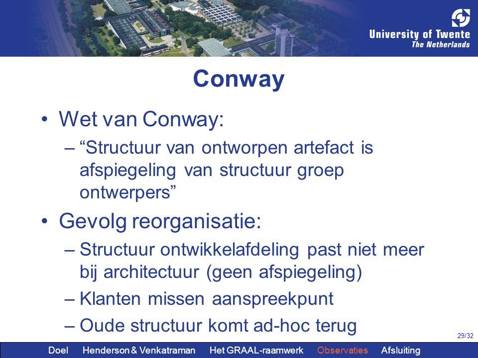"""29/32 Conway Wet van Conway: –""""Structuur van ontworpen artefact is afspiegeling van structuur groep ontwerpers"""" Gevolg reorganisatie: –Structuur ontwi"""