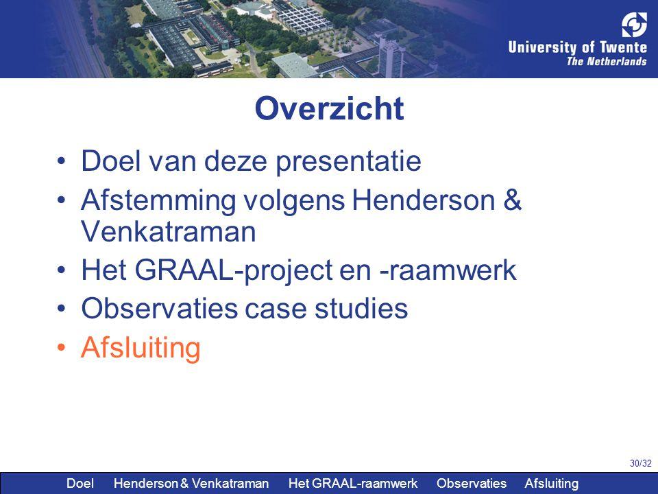 30/32 Overzicht Doel van deze presentatie Afstemming volgens Henderson & Venkatraman Het GRAAL-project en -raamwerk Observaties case studies Afsluitin