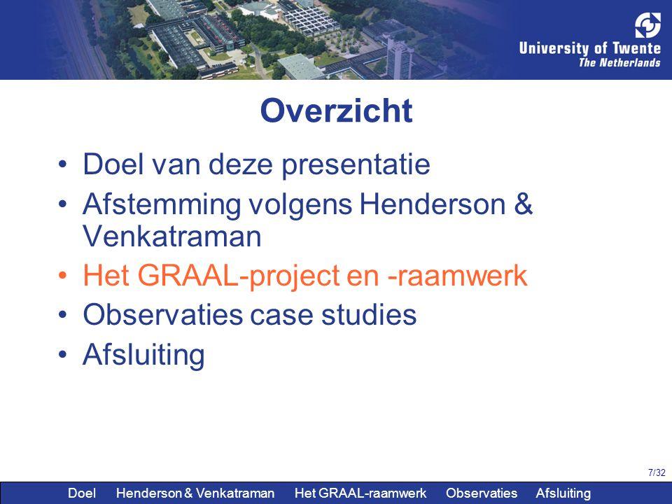 7/32 Overzicht Doel van deze presentatie Afstemming volgens Henderson & Venkatraman Het GRAAL-project en -raamwerk Observaties case studies Afsluiting