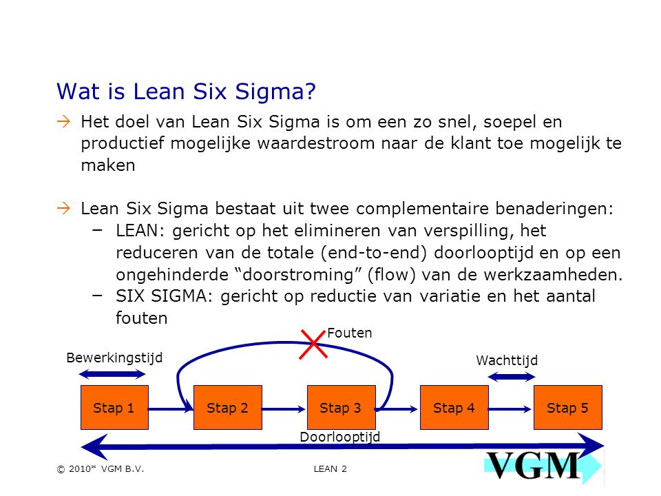 LEAN 2 2 © 2010* VGM B.V. Wat is Lean Six Sigma.