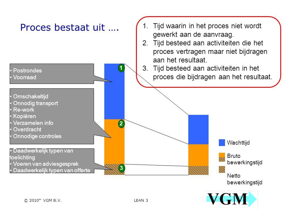 LEAN 3 3 © 2010* VGM B.V. Proces bestaat uit ….