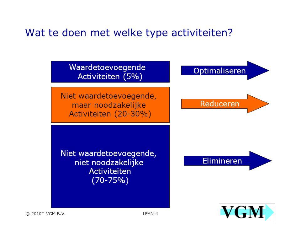 LEAN 4 4 © 2010* VGM B.V. Wat te doen met welke type activiteiten.