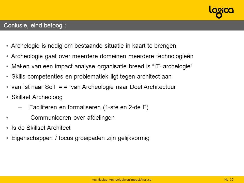 No. 30Architectuur Archeologie en Impact Analyse Conlusie, eind betoog : Archelogie is nodig om bestaande situatie in kaart te brengen Archeologie gaa