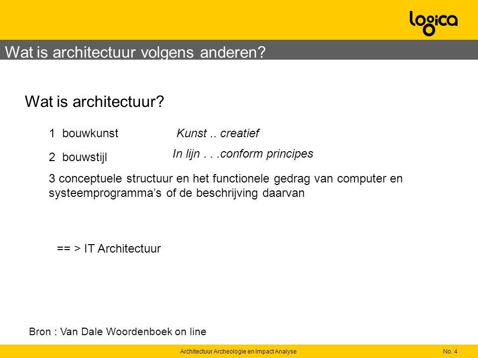 No. 4Architectuur Archeologie en Impact Analyse Wat is architectuur? 1 bouwkunst 2 bouwstijl 3 conceptuele structuur en het functionele gedrag van com