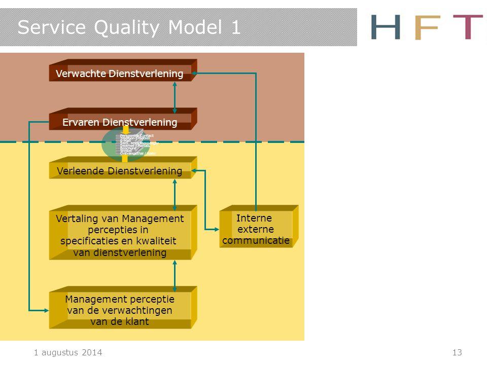 1 augustus 201413 Service Quality Model 1 Management perceptie van de verwachtingen van de klant Vertaling van Management percepties in specificaties