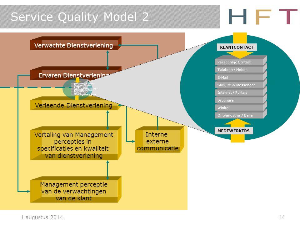 1 augustus 201414 Service Quality Model 2 Management perceptie van de verwachtingen van de klant Vertaling van Management percepties in specificaties