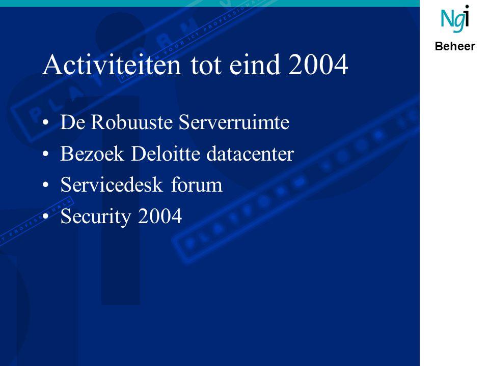Beheer Activiteiten tot eind 2004 De Robuuste Serverruimte Bezoek Deloitte datacenter Servicedesk forum Security 2004