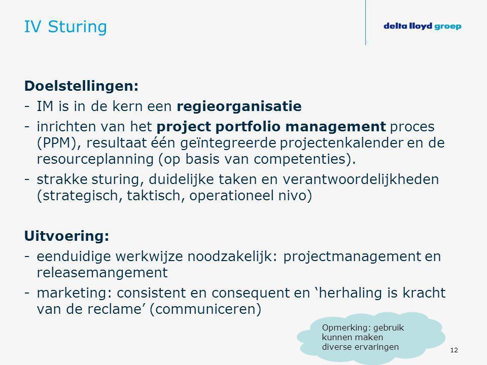 12 IV Sturing Doelstellingen: -IM is in de kern een regieorganisatie -inrichten van het project portfolio management proces (PPM), resultaat één geïnt