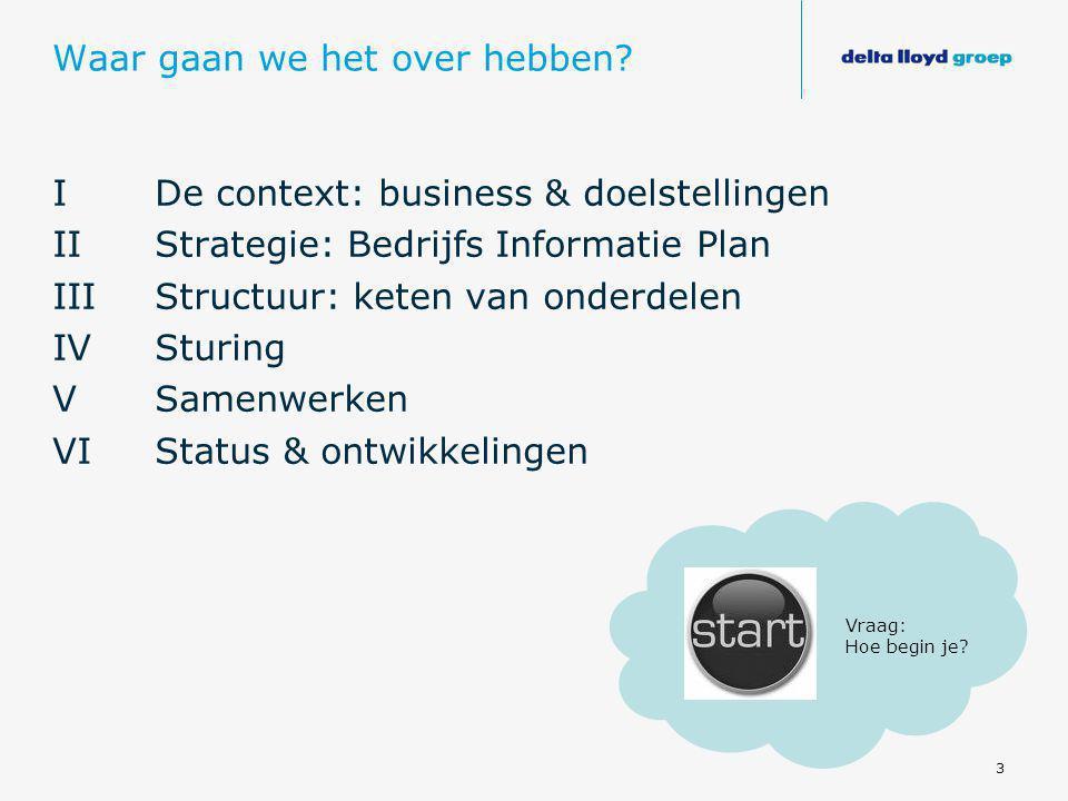 3 Waar gaan we het over hebben? I De context: business & doelstellingen IIStrategie: Bedrijfs Informatie Plan III Structuur: keten van onderdelen IV S
