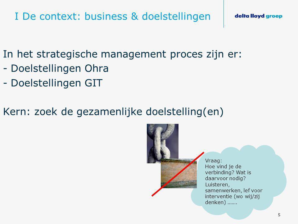 5 I De context: business & doelstellingen In het strategische management proces zijn er: -Doelstellingen Ohra -Doelstellingen GIT Kern: zoek de gezame