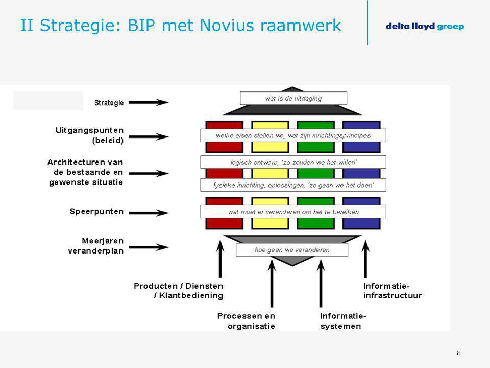 8 II Strategie: BIP met Novius raamwerk