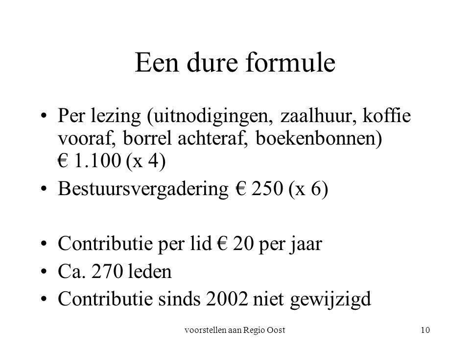 voorstellen aan Regio Oost10 Een dure formule Per lezing (uitnodigingen, zaalhuur, koffie vooraf, borrel achteraf, boekenbonnen) € 1.100 (x 4) Bestuursvergadering € 250 (x 6) Contributie per lid € 20 per jaar Ca.