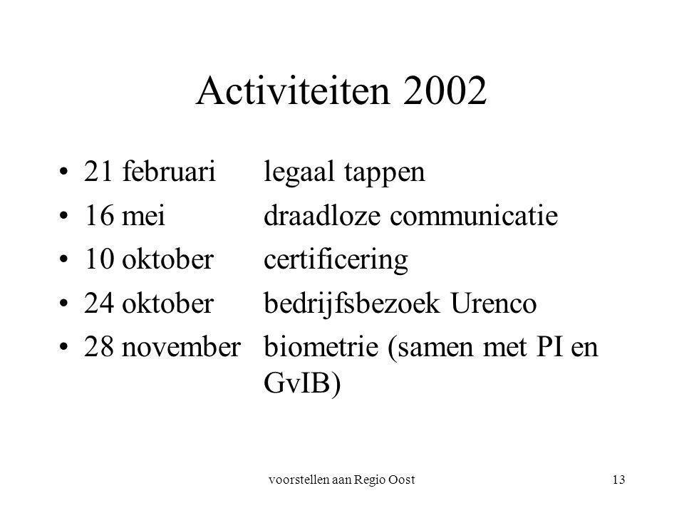 voorstellen aan Regio Oost13 Activiteiten 2002 21 februarilegaal tappen 16 meidraadloze communicatie 10 oktobercertificering 24 oktoberbedrijfsbezoek Urenco 28 novemberbiometrie (samen met PI en GvIB)
