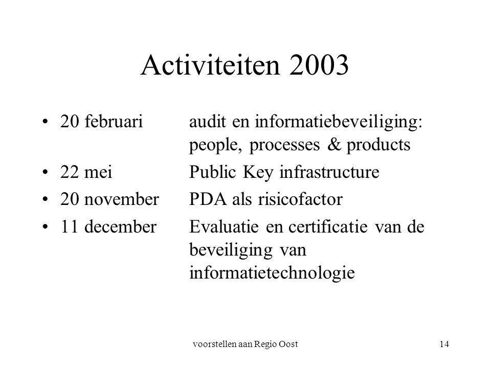 voorstellen aan Regio Oost14 Activiteiten 2003 20 februariaudit en informatiebeveiliging: people, processes & products 22 meiPublic Key infrastructure