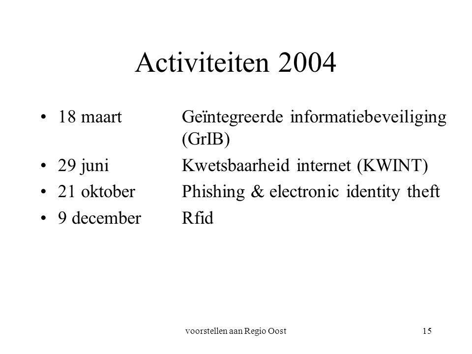 voorstellen aan Regio Oost15 Activiteiten 2004 18 maartGeïntegreerde informatiebeveiliging (GrIB) 29 juniKwetsbaarheid internet (KWINT) 21 oktoberPhishing & electronic identity theft 9 decemberRfid