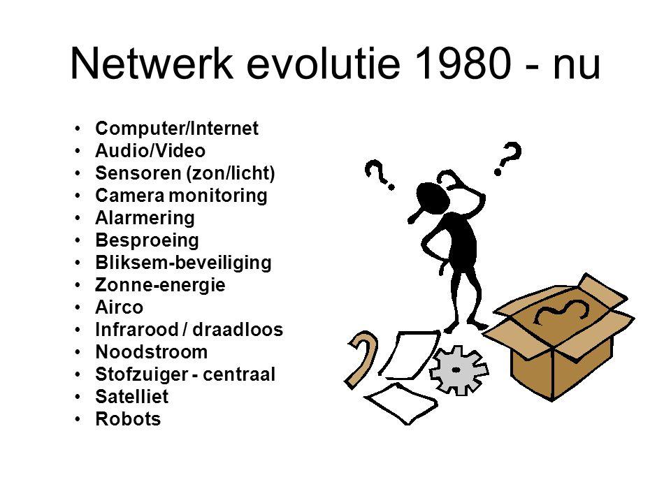 Netwerk evolutie 1980 - nu Computer/Internet Audio/Video Sensoren (zon/licht) Camera monitoring Alarmering Besproeing Bliksem-beveiliging Zonne-energi