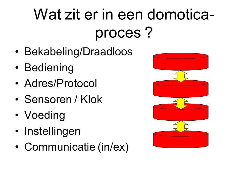 Wat zit er in een domotica- proces ? Bekabeling/Draadloos Bediening Adres/Protocol Sensoren / Klok Voeding Instellingen Communicatie (in/ex)