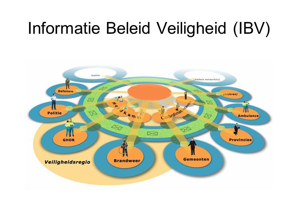 Informatie Beleid Veiligheid (IBV)