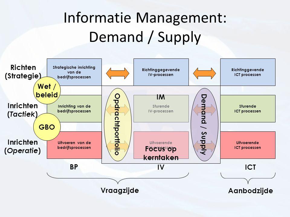 Strategische inrichting van de bedrijfsprocessen Richtinggegevende IV-processen Richtinggevende ICT processen Inrichting van de bedrijfsprocessen Stur