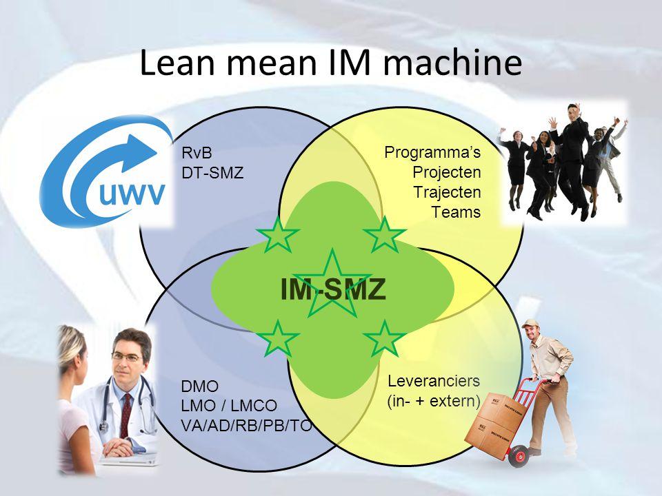 Lean mean IM machine RvB DT-SMZ DMO LMO / LMCO VA/AD/RB/PB/TO Programma's Projecten Trajecten Teams Leveranciers (in- + extern) IM-SMZ