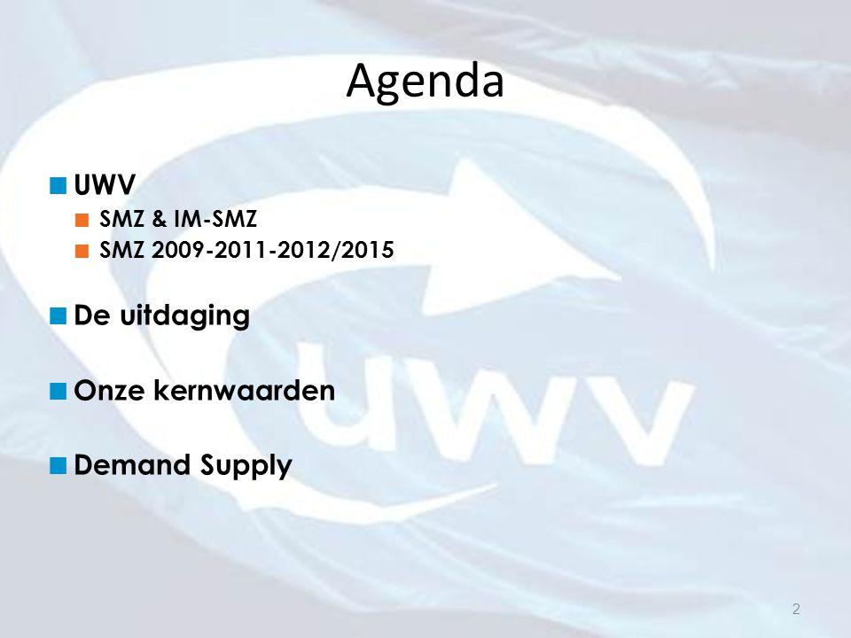 Agenda 2 UWV SMZ & IM-SMZ SMZ 2009-2011-2012/2015 De uitdaging Onze kernwaarden Demand Supply