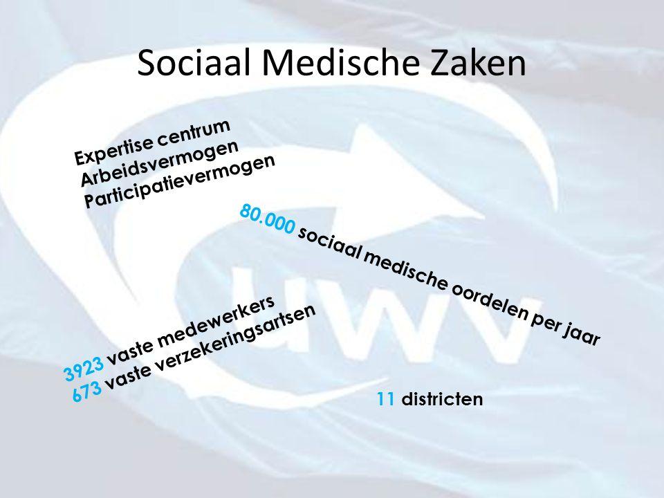 Sociaal Medische Zaken Expertise centrum Arbeidsvermogen Participatievermogen 80.000 sociaal medische oordelen per jaar 3923 vaste medewerkers 673 vas