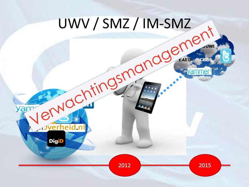 UWV / SMZ / IM-SMZ SMF CBBSEAED SUWI 20122015 Verwachtingsmanagement