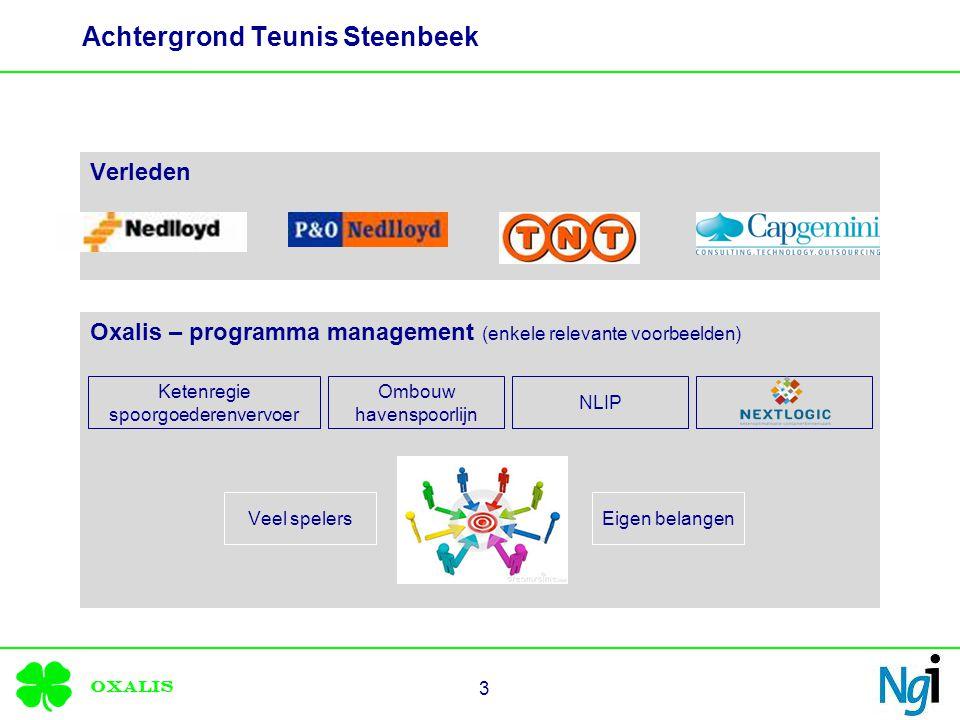 Oxalis Achtergrond Teunis Steenbeek 3 Verleden Oxalis – programma management (enkele relevante voorbeelden) Ketenregie spoorgoederenvervoer NLIP Ombou
