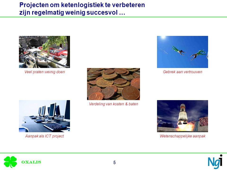 Oxalis Projecten om ketenlogistiek te verbeteren zijn regelmatig weinig succesvol … 5 Veel praten weinig doen Aanpak als ICT projectWetenschappelijke