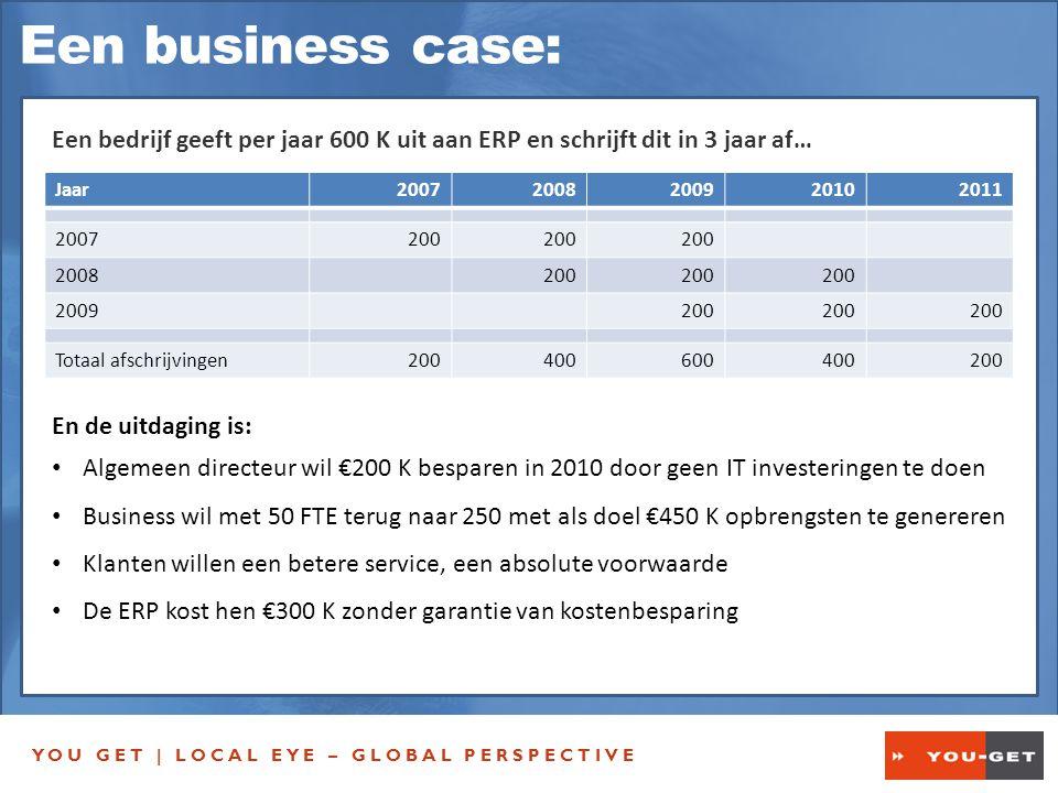 YOU GET | LOCAL EYE – GLOBAL PERSPECTIVE Een business case: Een bedrijf geeft per jaar 600 K uit aan ERP en schrijft dit in 3 jaar af… En de uitdaging is: Algemeen directeur wil €200 K besparen in 2010 door geen IT investeringen te doen Business wil met 50 FTE terug naar 250 met als doel €450 K opbrengsten te genereren Klanten willen een betere service, een absolute voorwaarde De ERP kost hen €300 K zonder garantie van kostenbesparing Jaar20072008200920102011 2007200 2008200 2009200 Totaal afschrijvingen200400600400200