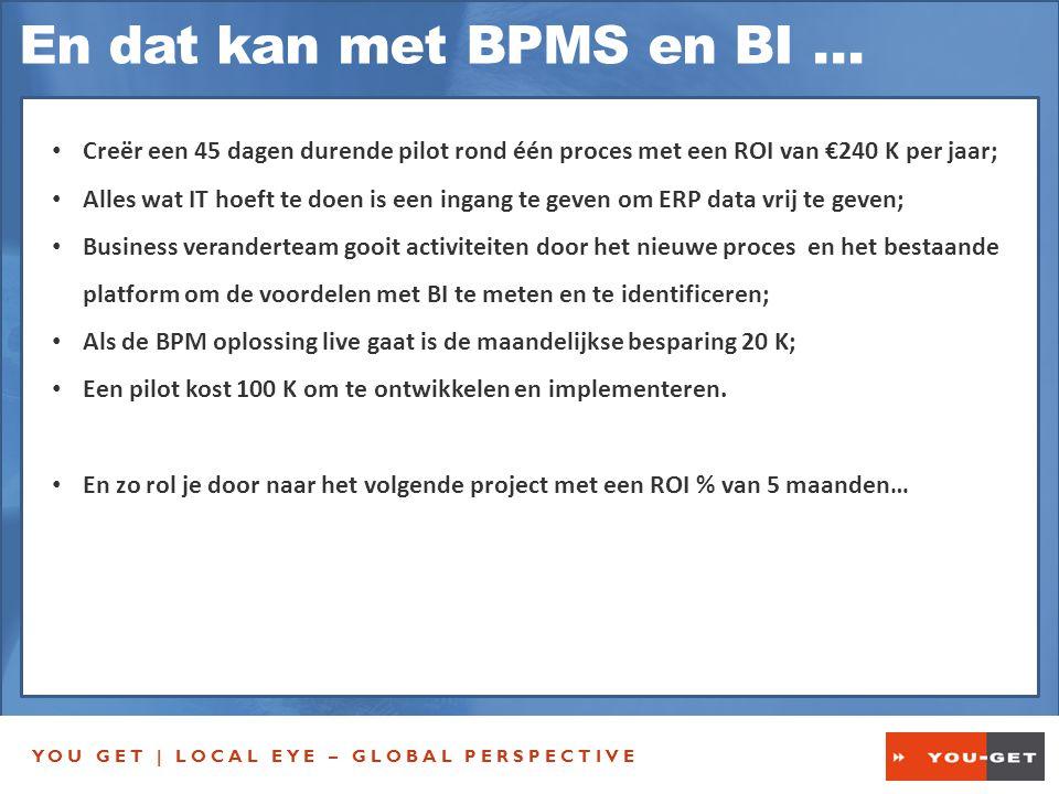 YOU GET | LOCAL EYE – GLOBAL PERSPECTIVE En dat kan met BPMS en BI … Creër een 45 dagen durende pilot rond één proces met een ROI van €240 K per jaar; Alles wat IT hoeft te doen is een ingang te geven om ERP data vrij te geven; Business veranderteam gooit activiteiten door het nieuwe proces en het bestaande platform om de voordelen met BI te meten en te identificeren; Als de BPM oplossing live gaat is de maandelijkse besparing 20 K; Een pilot kost 100 K om te ontwikkelen en implementeren.