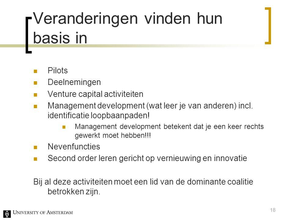 Veranderingen vinden hun basis in Pilots Deelnemingen Venture capital activiteiten Management development (wat leer je van anderen) incl. identificati
