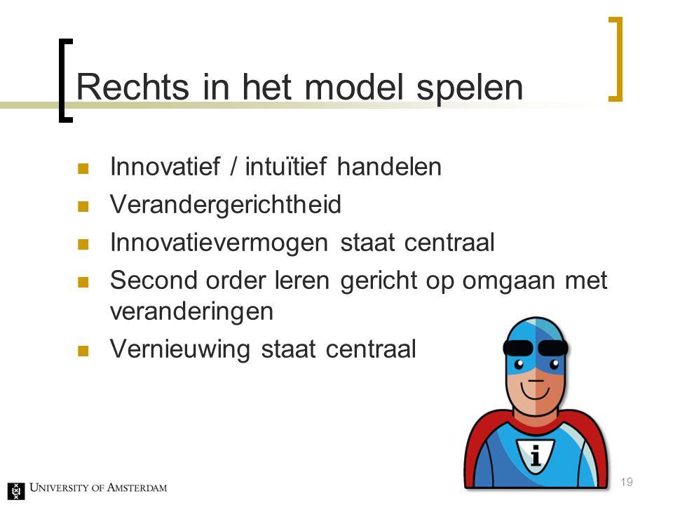 Rechts in het model spelen Innovatief / intuïtief handelen Verandergerichtheid Innovatievermogen staat centraal Second order leren gericht op omgaan m